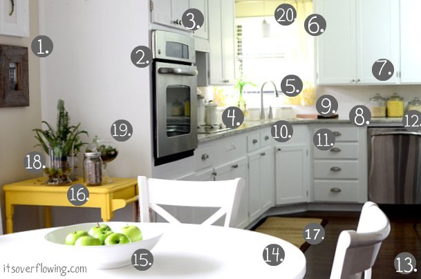 20 tips to a dream kitchen