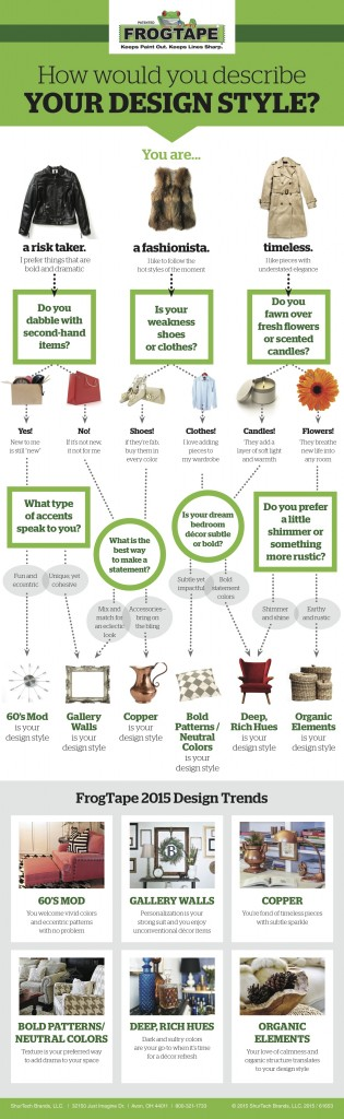 FrogTape infographic @diyshowoff